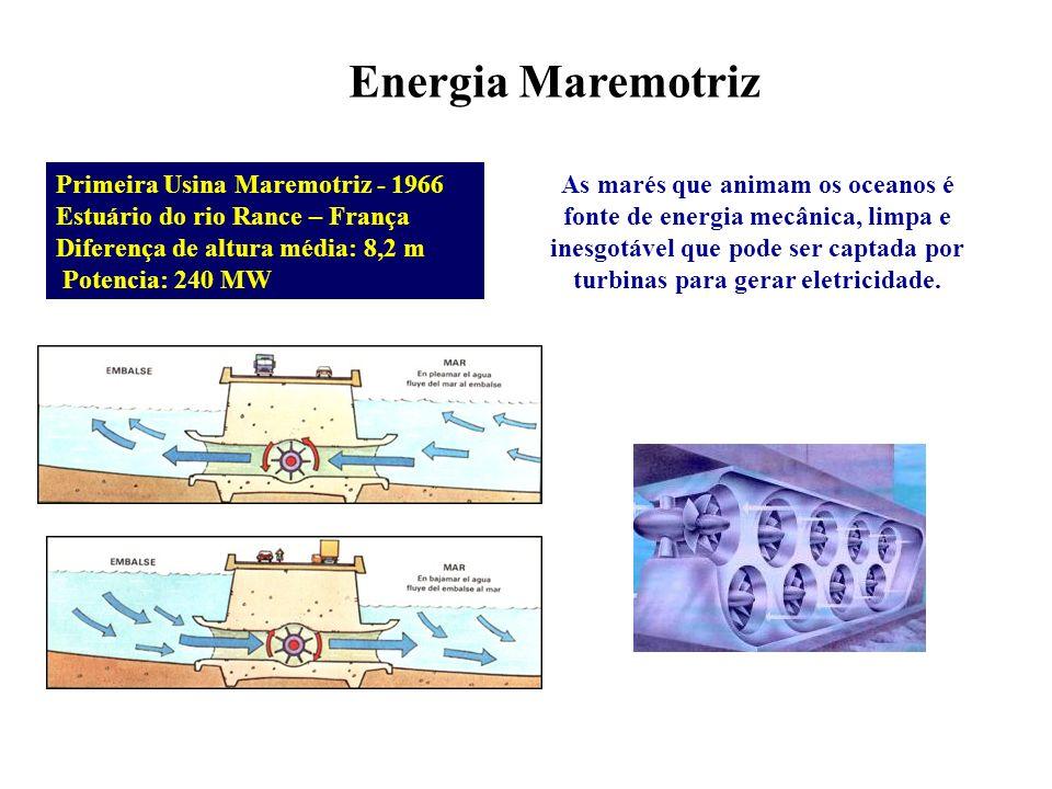 Primeira Usina Maremotriz - 1966 Estuário do rio Rance – França Diferença de altura média: 8,2 m Potencia: 240 MW Energia Maremotriz As marés que anim