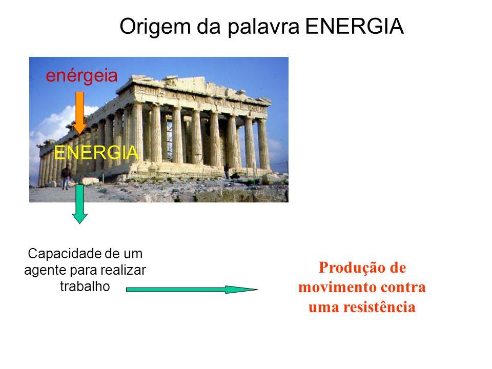 enérgeia ENERGIA Capacidade de um agente para realizar trabalho Produção de movimento contra uma resistência Origem da palavra ENERGIA