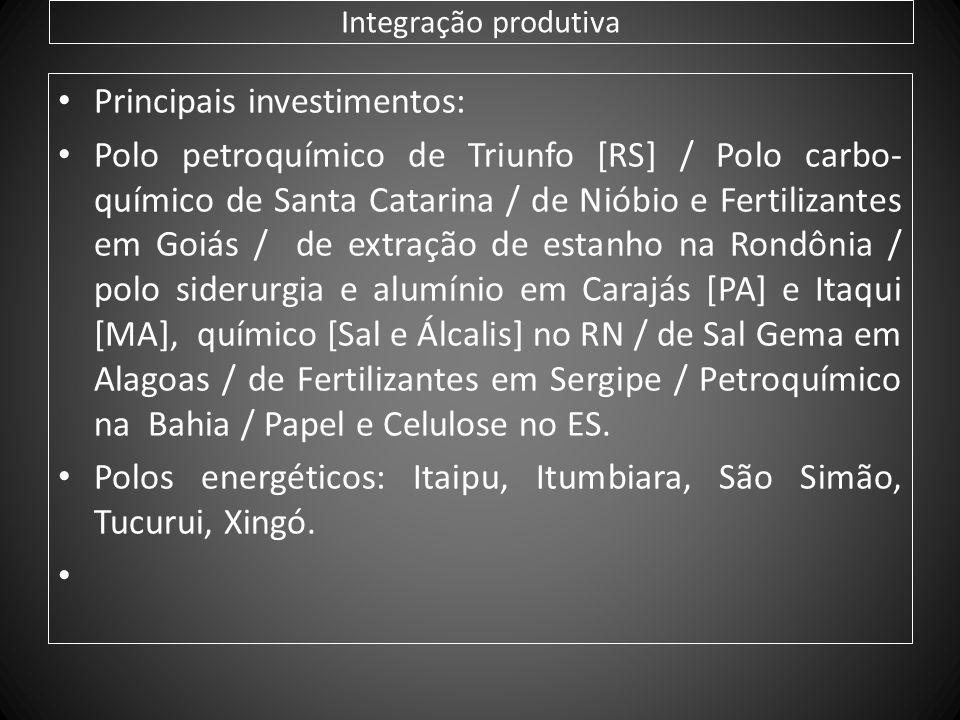 Integração produtiva Principais investimentos: Polo petroquímico de Triunfo [RS] / Polo carbo- químico de Santa Catarina / de Nióbio e Fertilizantes e