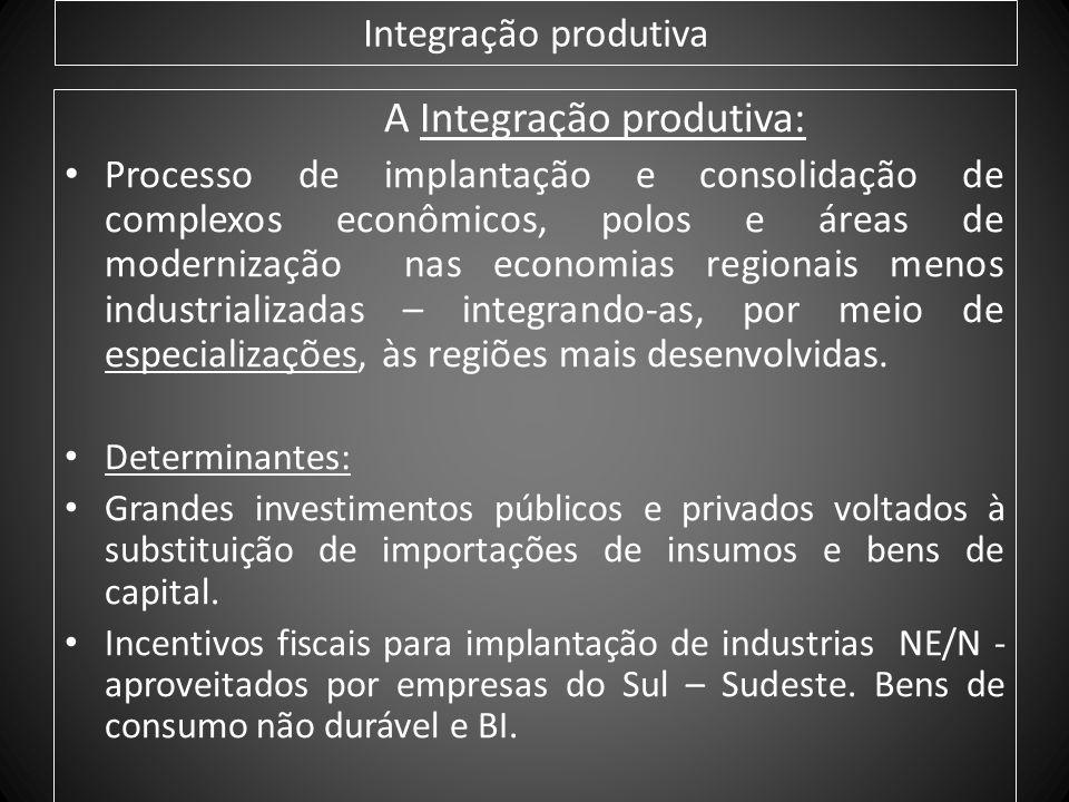 Integração produtiva A Integração produtiva: Processo de implantação e consolidação de complexos econômicos, polos e áreas de modernização nas economi
