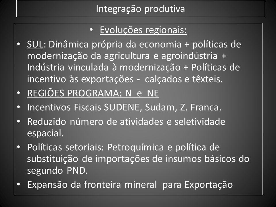 Integração produtiva Evoluções regionais: SUL: Dinâmica própria da economia + políticas de modernização da agricultura e agroindústria + Indústria vin