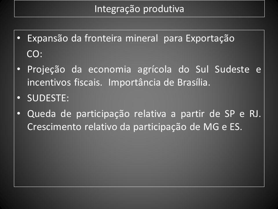 Integração produtiva Expansão da fronteira mineral para Exportação CO: Projeção da economia agrícola do Sul Sudeste e incentivos fiscais. Importância