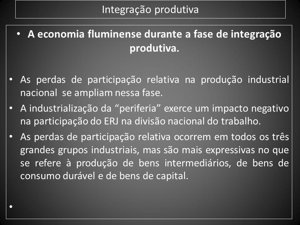 Integração produtiva A economia fluminense durante a fase de integração produtiva. As perdas de participação relativa na produção industrial nacional