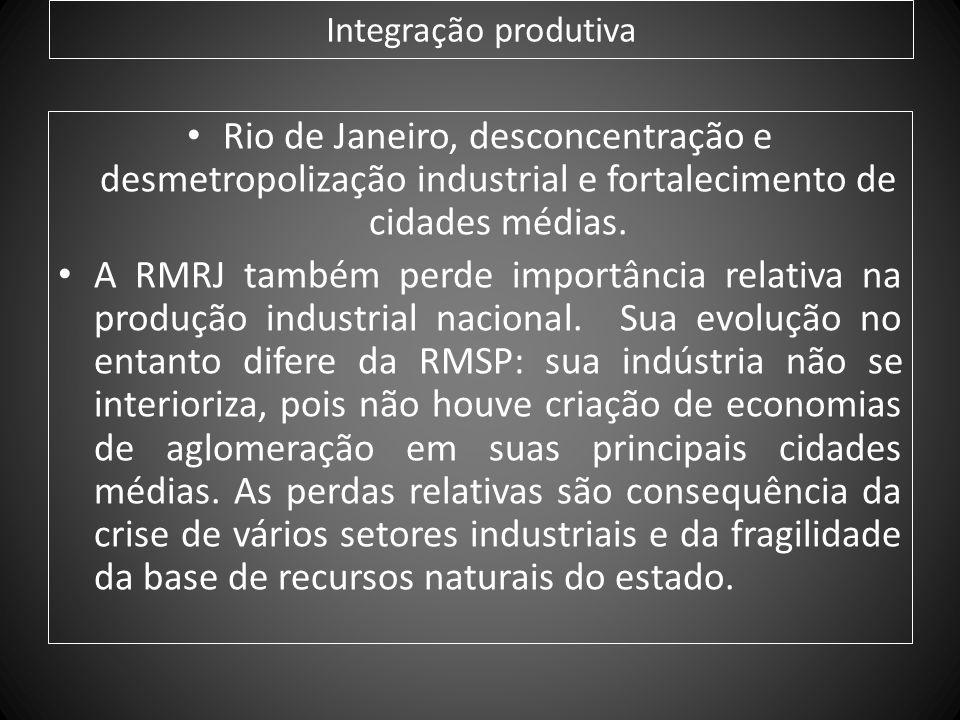 Integração produtiva Rio de Janeiro, desconcentração e desmetropolização industrial e fortalecimento de cidades médias. A RMRJ também perde importânci