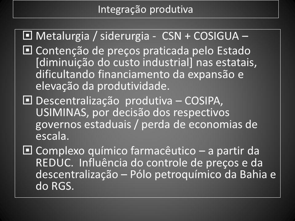 Integração produtiva Metalurgia / siderurgia - CSN + COSIGUA – Contenção de preços praticada pelo Estado [diminuição do custo industrial] nas estatais