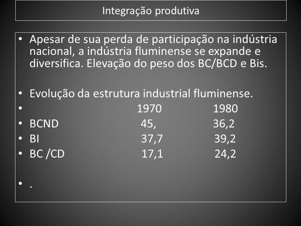 Integração produtiva Apesar de sua perda de participação na indústria nacional, a indústria fluminense se expande e diversifica. Elevação do peso dos