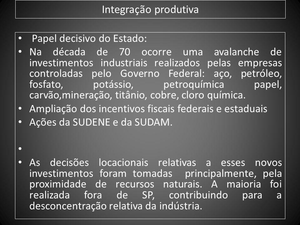 Integração produtiva Papel decisivo do Estado: Na década de 70 ocorre uma avalanche de investimentos industriais realizados pelas empresas controladas
