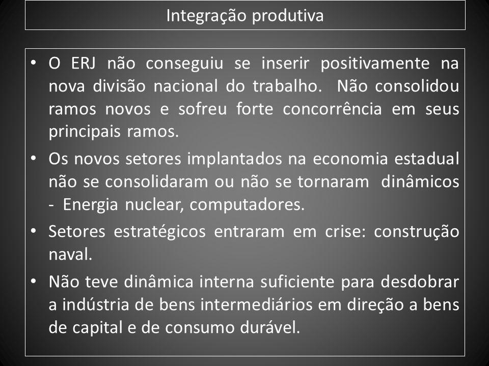 Integração produtiva O ERJ não conseguiu se inserir positivamente na nova divisão nacional do trabalho. Não consolidou ramos novos e sofreu forte conc