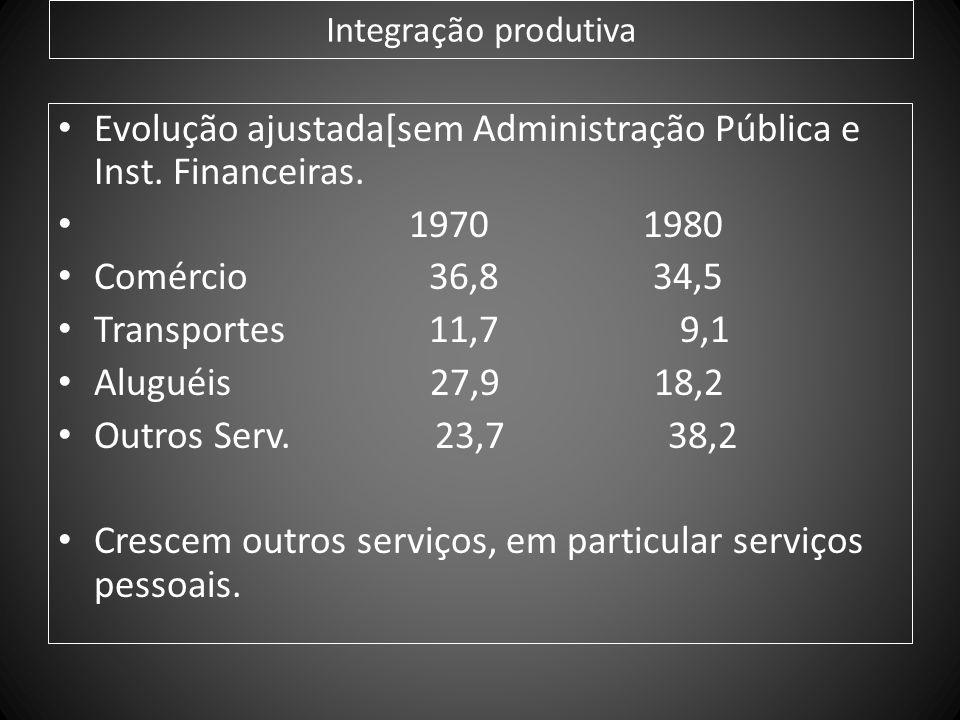 Integração produtiva Evolução ajustada[sem Administração Pública e Inst. Financeiras. 1970 1980 Comércio 36,8 34,5 Transportes 11,7 9,1 Aluguéis 27,9