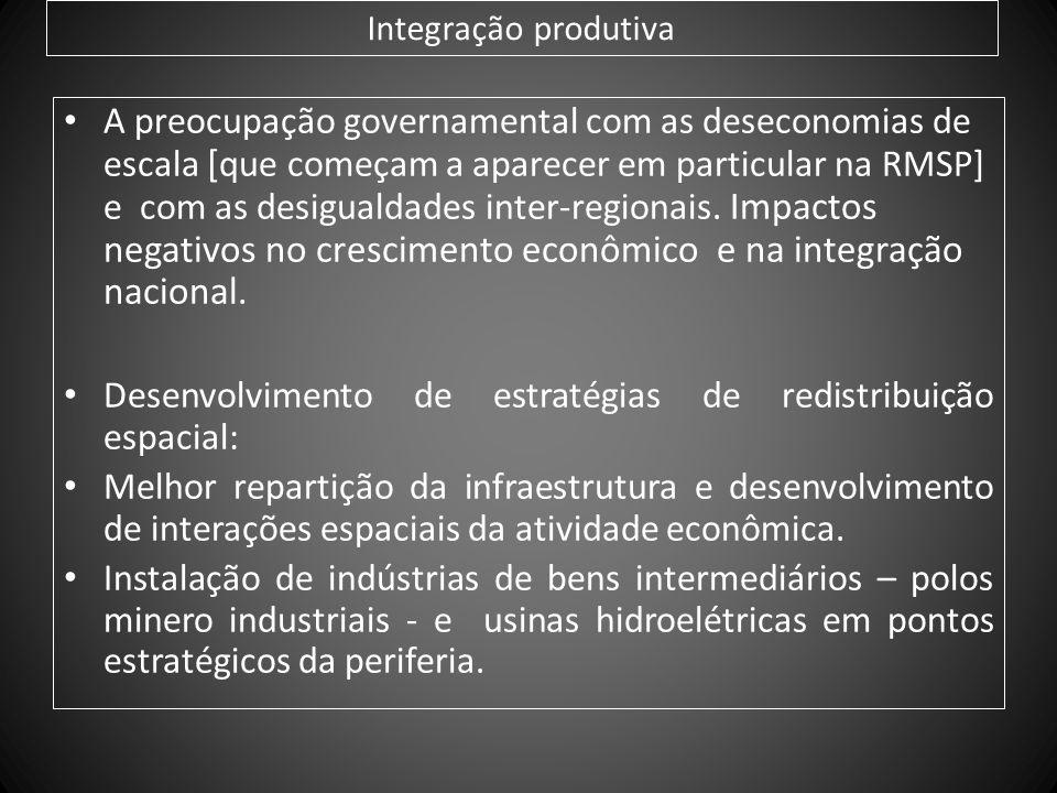 Integração produtiva A preocupação governamental com as deseconomias de escala [ que começam a aparecer em particular na RMSP] e com as desigualdades
