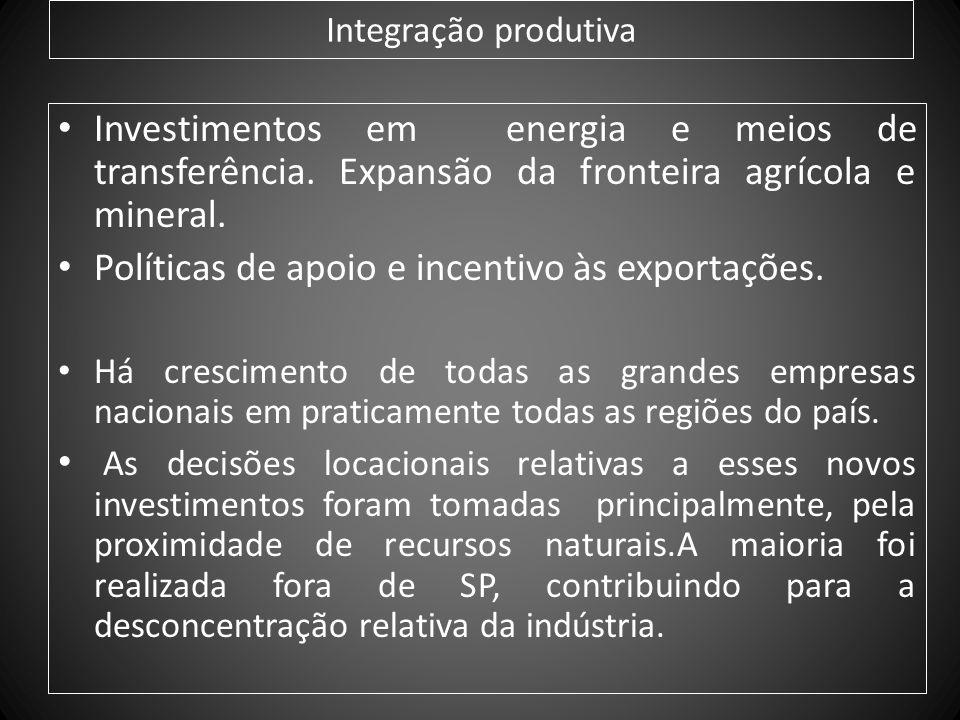 Integração produtiva Investimentos em energia e meios de transferência. Expansão da fronteira agrícola e mineral. Políticas de apoio e incentivo às ex
