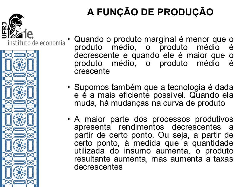 A FUNÇÃO DE PRODUÇÃO Quando o produto marginal é menor que o produto médio, o produto médio é decrescente e quando ele é maior que o produto médio, o