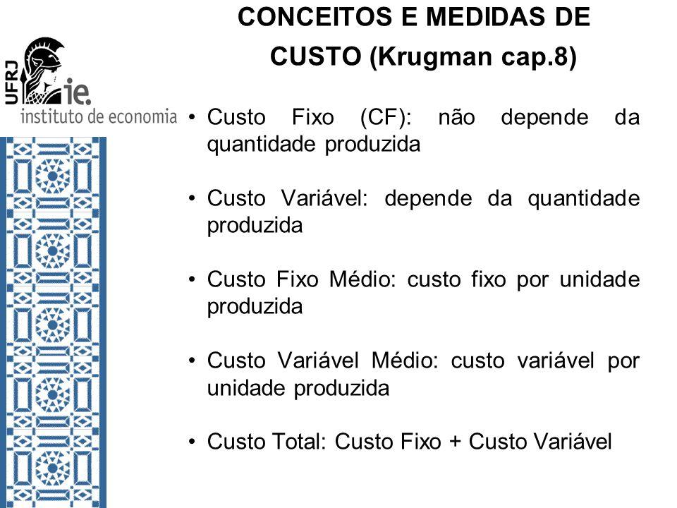 CONCEITOS E MEDIDAS DE CUSTO (Krugman cap.8) Custo Fixo (CF): não depende da quantidade produzida Custo Variável: depende da quantidade produzida Cust