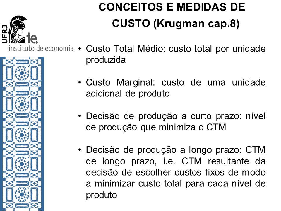CONCEITOS E MEDIDAS DE CUSTO (Krugman cap.8) Custo Total Médio: custo total por unidade produzida Custo Marginal: custo de uma unidade adicional de pr