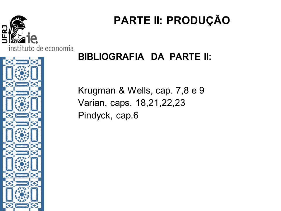PARTE II: PRODUÇÃO BIBLIOGRAFIA DA PARTE II: Krugman & Wells, cap. 7,8 e 9 Varian, caps. 18,21,22,23 Pindyck, cap.6