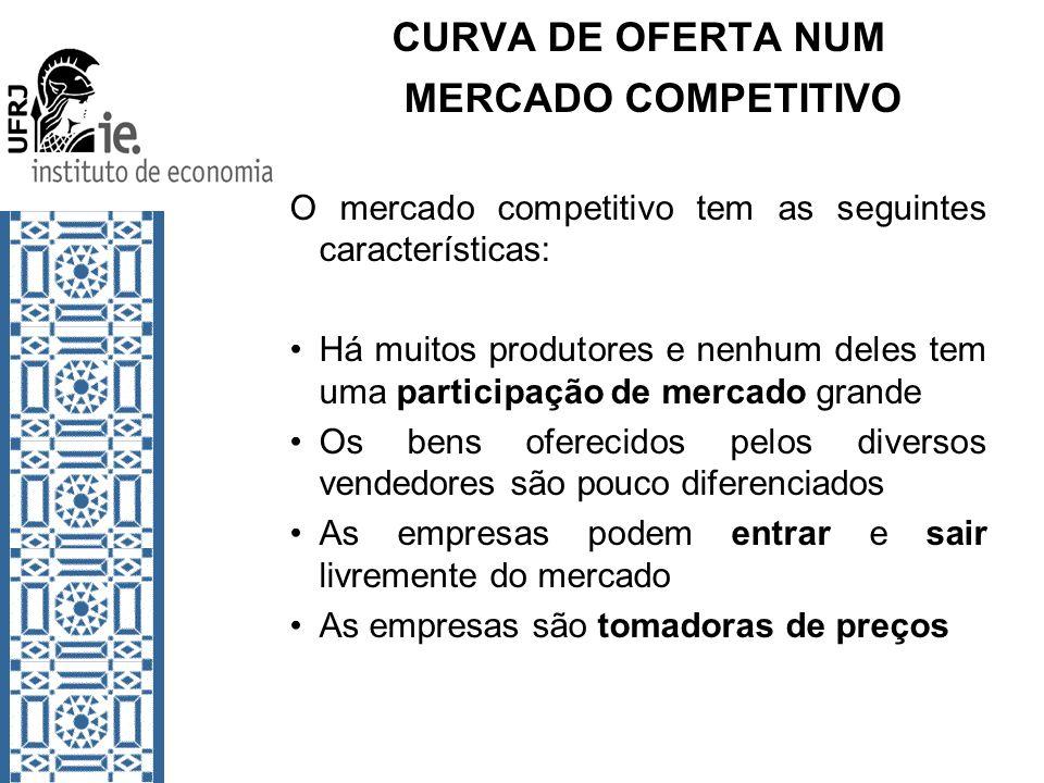 CURVA DE OFERTA NUM MERCADO COMPETITIVO O mercado competitivo tem as seguintes características: Há muitos produtores e nenhum deles tem uma participaç