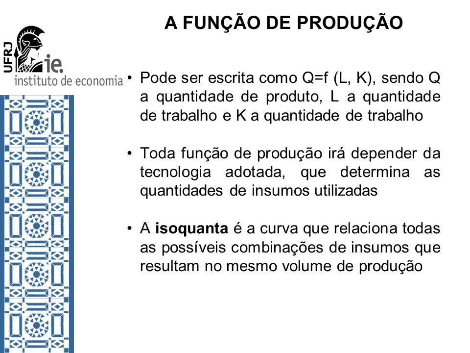 A FUNÇÃO DE PRODUÇÃO Pode ser escrita como Q=f (L, K), sendo Q a quantidade de produto, L a quantidade de trabalho e K a quantidade de trabalho Toda f