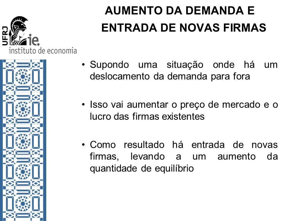 AUMENTO DA DEMANDA E ENTRADA DE NOVAS FIRMAS Supondo uma situação onde há um deslocamento da demanda para fora Isso vai aumentar o preço de mercado e
