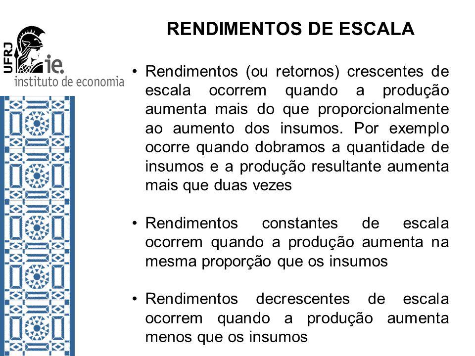 RENDIMENTOS DE ESCALA Rendimentos (ou retornos) crescentes de escala ocorrem quando a produção aumenta mais do que proporcionalmente ao aumento dos in