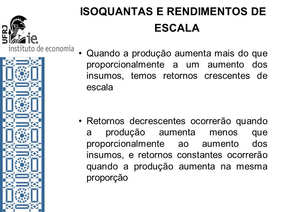 ISOQUANTAS E RENDIMENTOS DE ESCALA Quando a produção aumenta mais do que proporcionalmente a um aumento dos insumos, temos retornos crescentes de esca