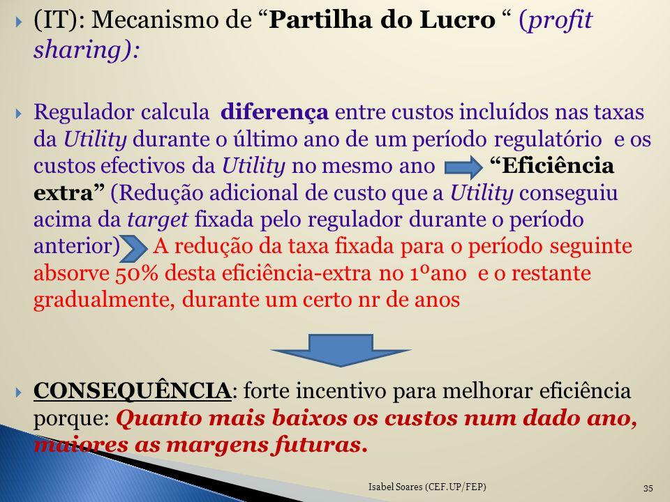 (IT): Mecanismo de Partilha do Lucro (profit sharing): Regulador calcula diferença entre custos incluídos nas taxas da Utility durante o último ano de