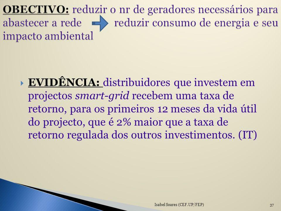 EVIDÊNCIA: distribuidores que investem em projectos smart-grid recebem uma taxa de retorno, para os primeiros 12 meses da vida útil do projecto, que é