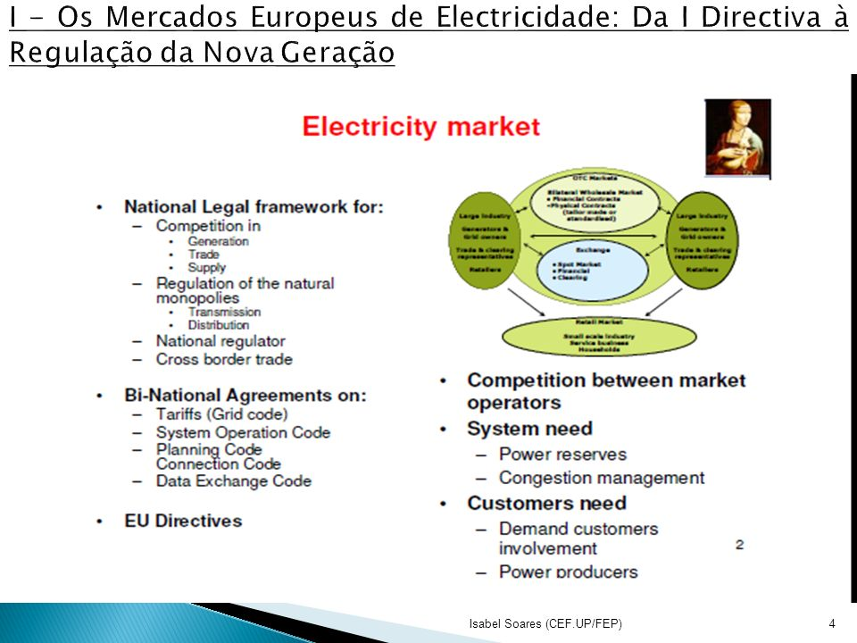5 electricity flow electricity payments services payments Power Exchange Market operator power exchange contracts and payments TSODSO Isabel Soares (CEF.UP/FEP)