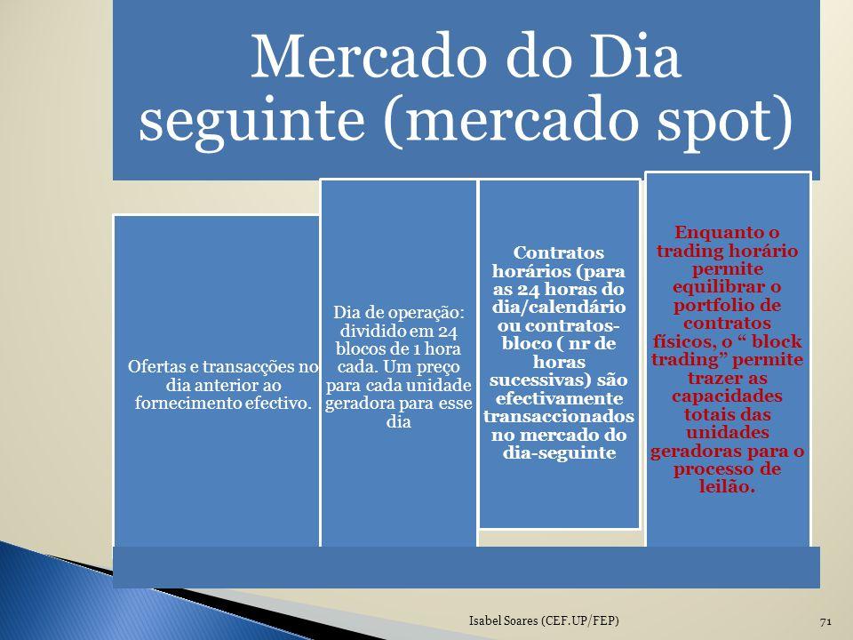 Isabel Soares (CEF.UP/FEP)71 Mercado do Dia seguinte (mercado spot) Ofertas e transacções no dia anterior ao fornecimento efectivo. Dia de operação: d
