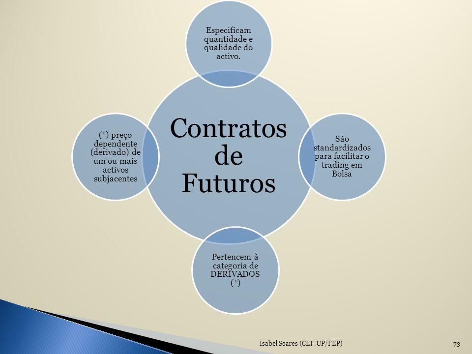 Isabel Soares (CEF.UP/FEP)73 Contratos de Futuros Especificam quantidade e qualidade do activo. São standardizados para facilitar o trading em Bolsa P