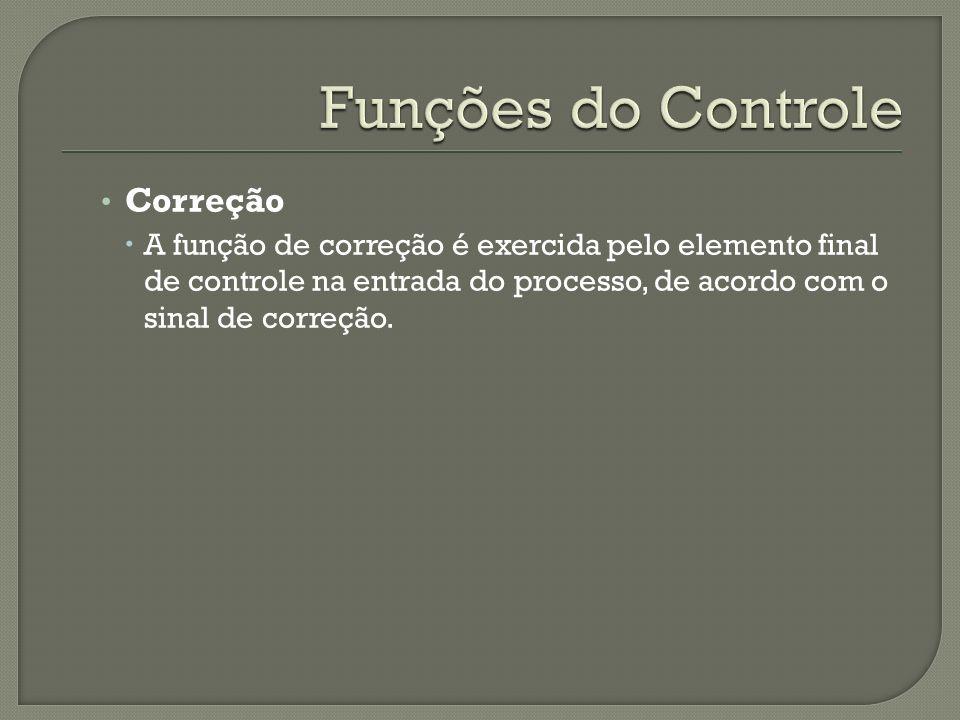 Correção A função de correção é exercida pelo elemento final de controle na entrada do processo, de acordo com o sinal de correção.