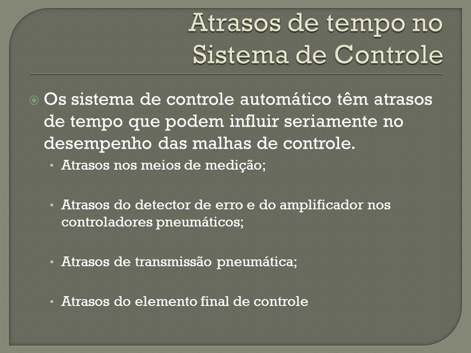 Os sistema de controle automático têm atrasos de tempo que podem influir seriamente no desempenho das malhas de controle. Atrasos nos meios de medição