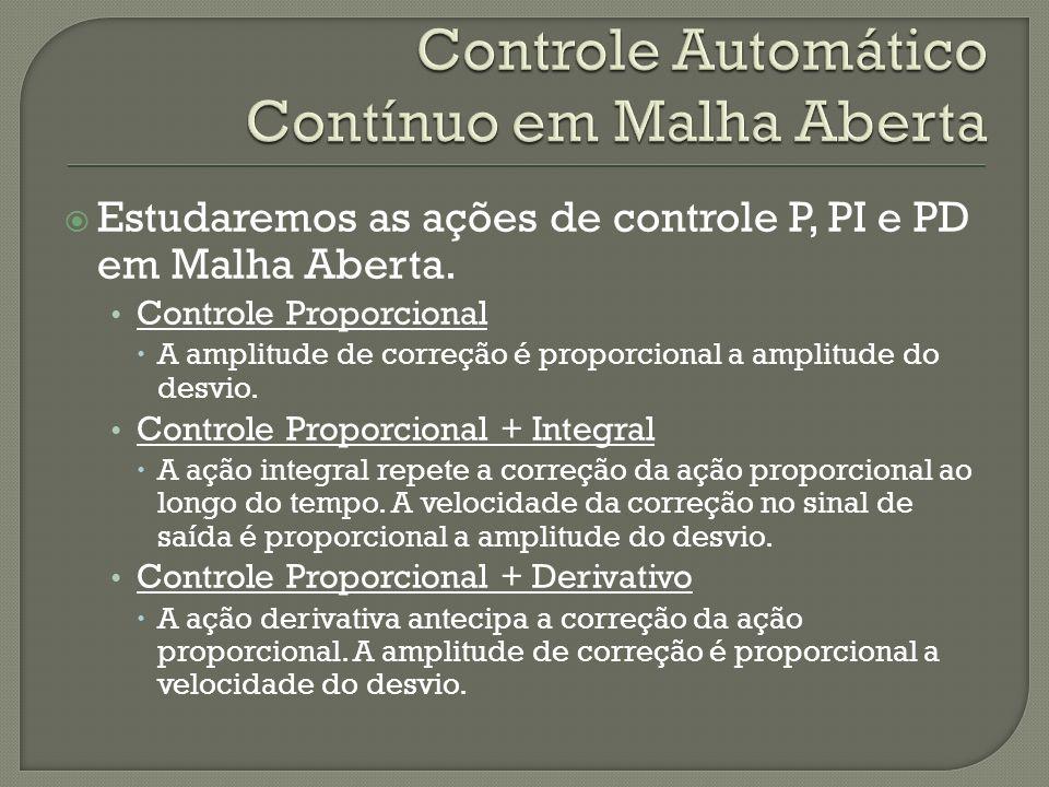 Estudaremos as ações de controle P, PI e PD em Malha Aberta. Controle Proporcional A amplitude de correção é proporcional a amplitude do desvio. Contr