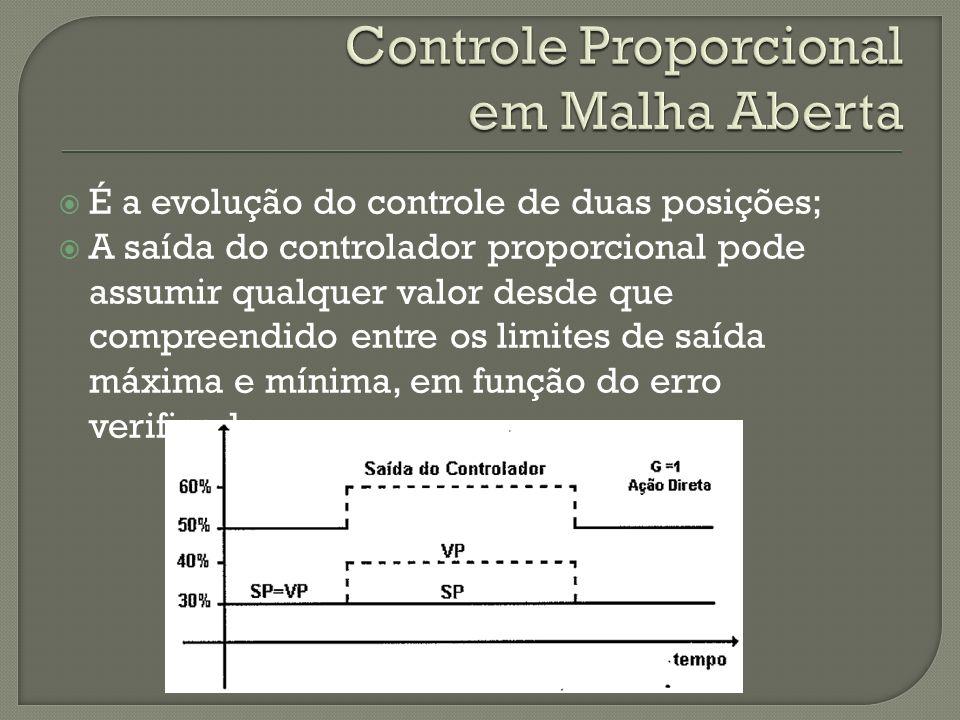 É a evolução do controle de duas posições; A saída do controlador proporcional pode assumir qualquer valor desde que compreendido entre os limites de