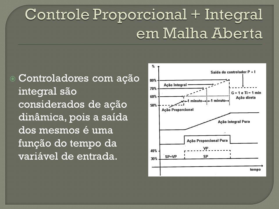 Controladores com ação integral são considerados de ação dinâmica, pois a saída dos mesmos é uma função do tempo da variável de entrada.