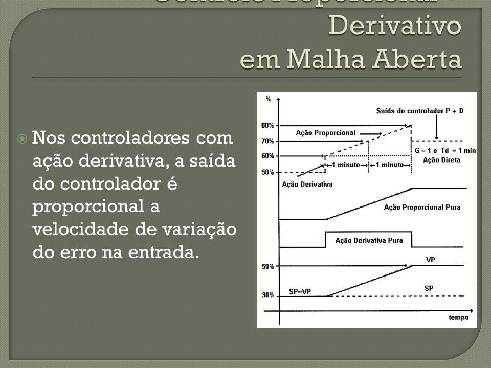 Nos controladores com ação derivativa, a saída do controlador é proporcional a velocidade de variação do erro na entrada.