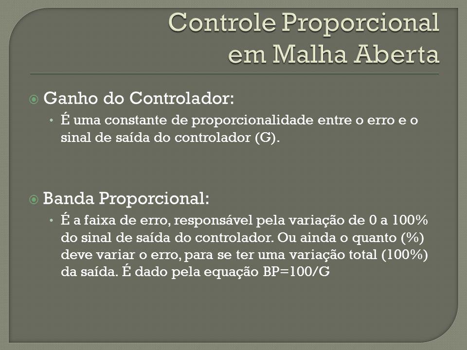 Ganho do Controlador: É uma constante de proporcionalidade entre o erro e o sinal de saída do controlador (G). Banda Proporcional: É a faixa de erro,