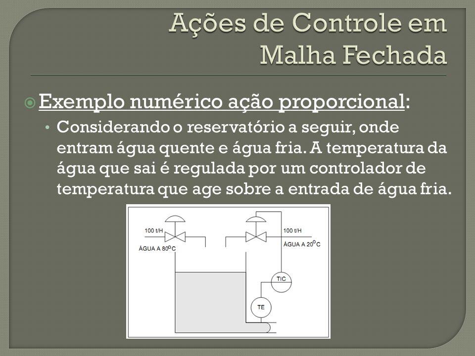 Exemplo numérico ação proporcional: Considerando o reservatório a seguir, onde entram água quente e água fria. A temperatura da água que sai é regulad