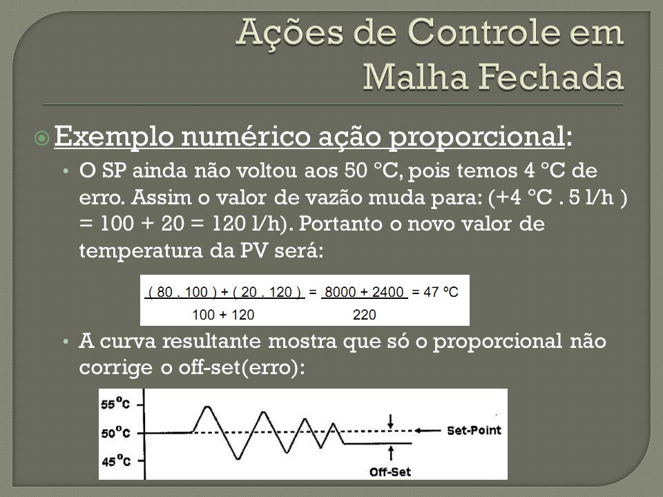 Exemplo numérico ação proporcional: O SP ainda não voltou aos 50 ºC, pois temos 4 ºC de erro. Assim o valor de vazão muda para: (+4 ºC. 5 l/h ) = 100