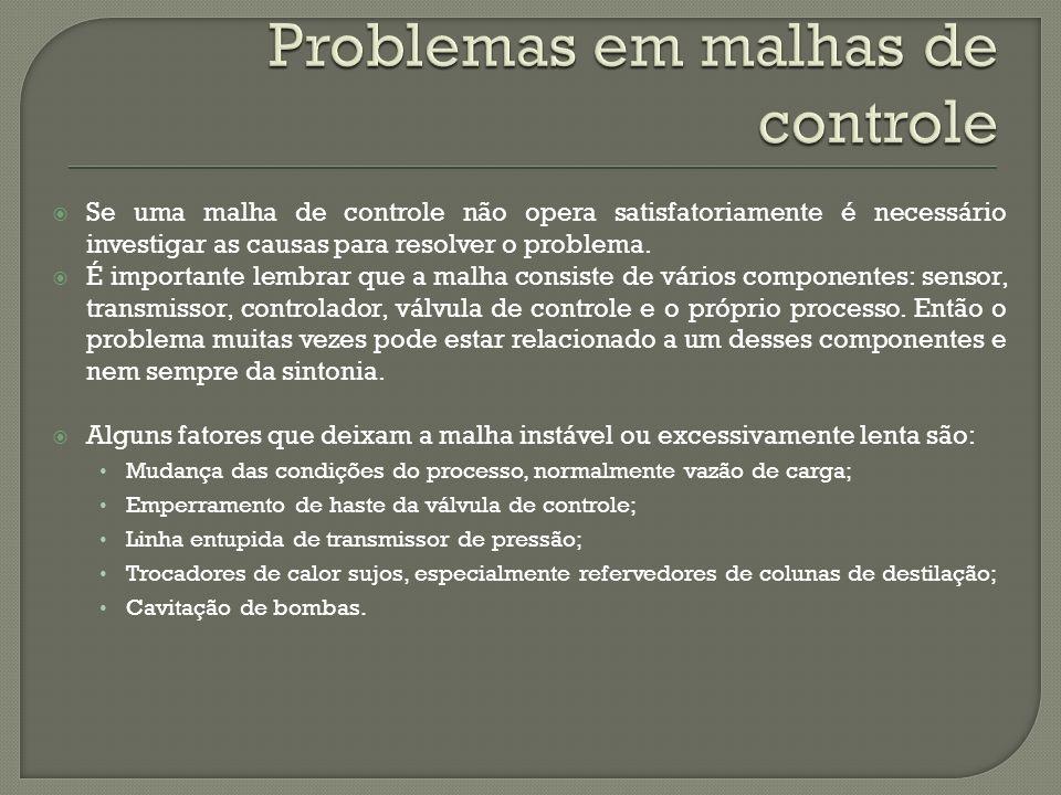 Se uma malha de controle não opera satisfatoriamente é necessário investigar as causas para resolver o problema. É importante lembrar que a malha cons