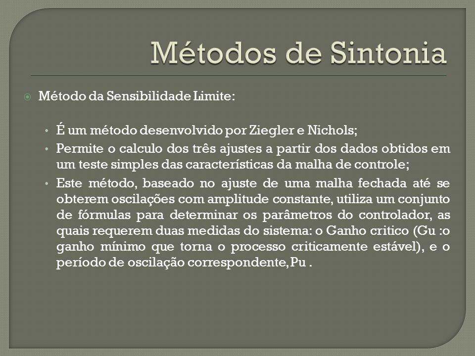 Método da Sensibilidade Limite: É um método desenvolvido por Ziegler e Nichols; Permite o calculo dos três ajustes a partir dos dados obtidos em um te