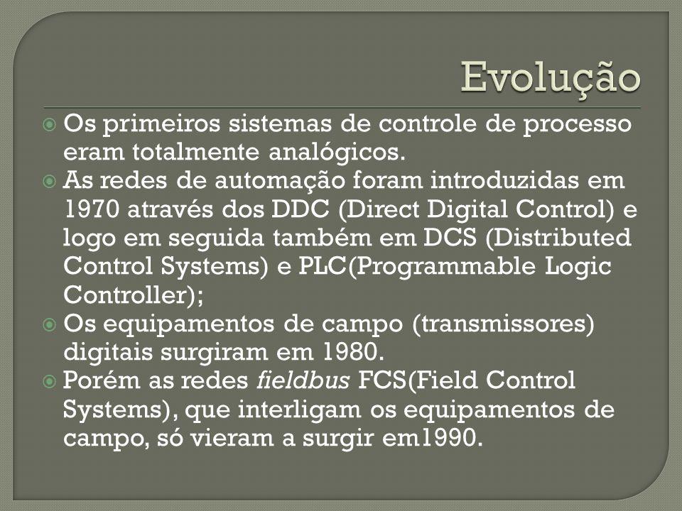 Os primeiros sistemas de controle de processo eram totalmente analógicos. As redes de automação foram introduzidas em 1970 através dos DDC (Direct Dig
