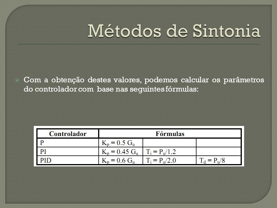 Com a obtenção destes valores, podemos calcular os parâmetros do controlador com base nas seguintes fórmulas: