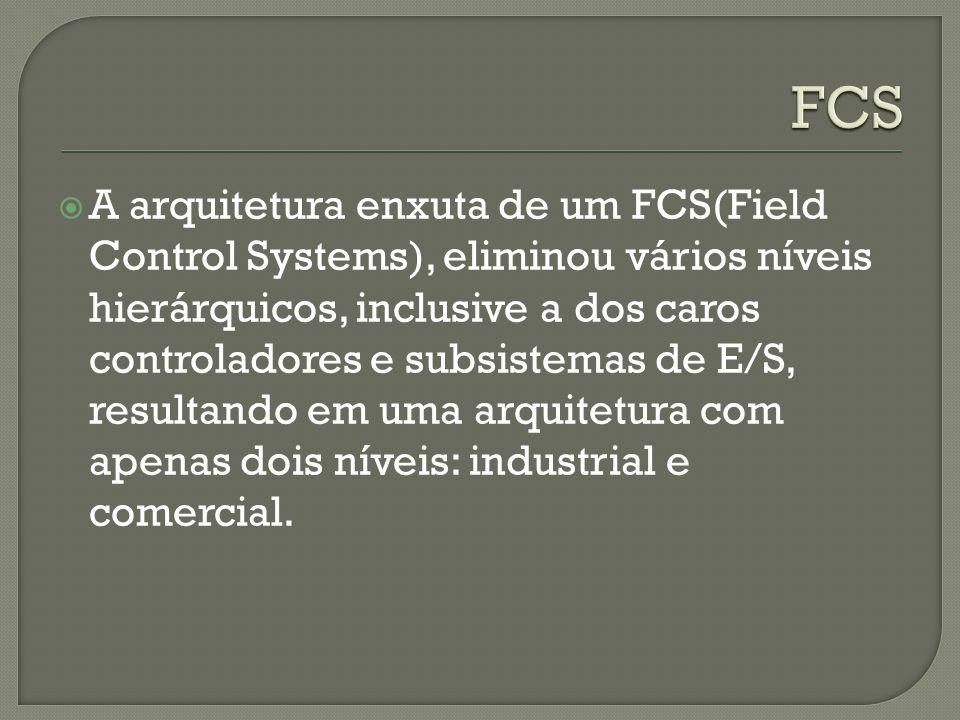 A arquitetura enxuta de um FCS(Field Control Systems), eliminou vários níveis hierárquicos, inclusive a dos caros controladores e subsistemas de E/S,