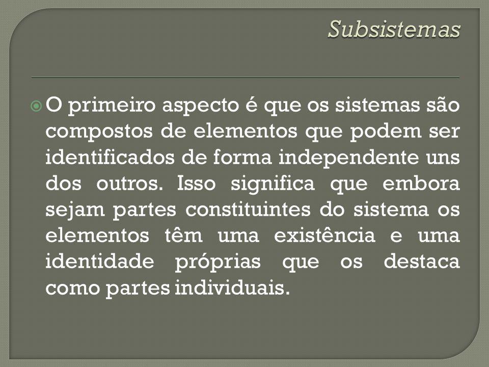 O primeiro aspecto é que os sistemas são compostos de elementos que podem ser identificados de forma independente uns dos outros. Isso significa que e