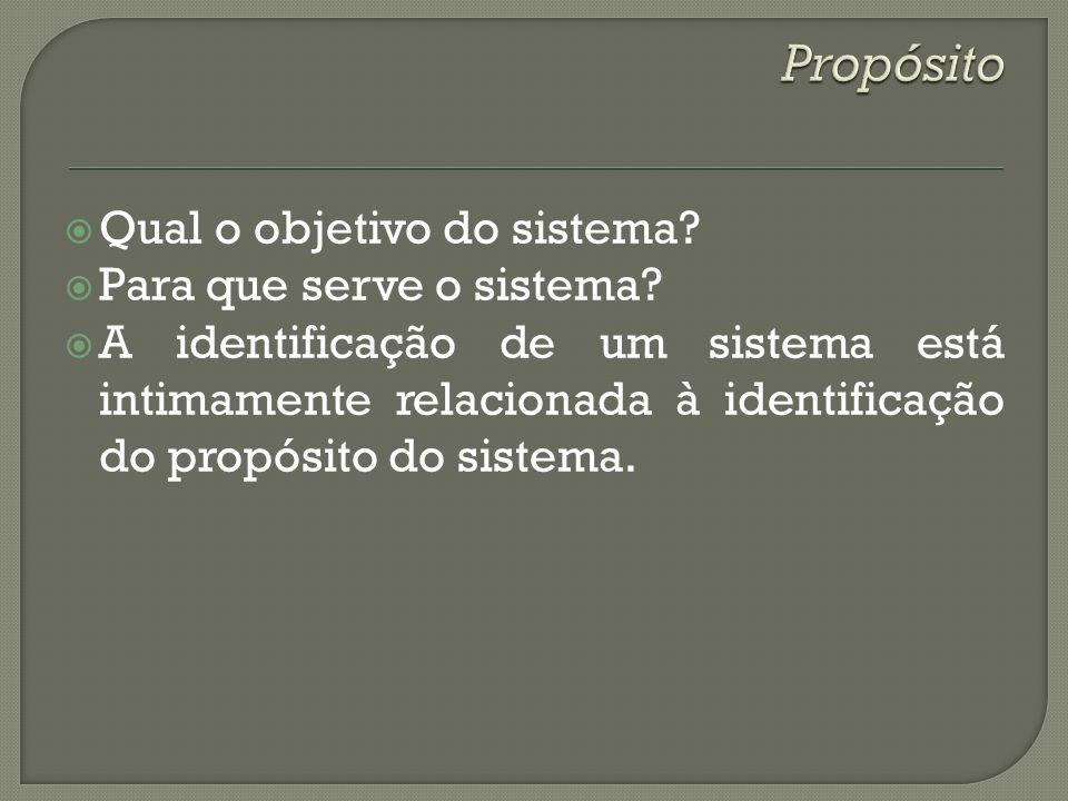 Qual o objetivo do sistema? Para que serve o sistema? A identificação de um sistema está intimamente relacionada à identificação do propósito do siste