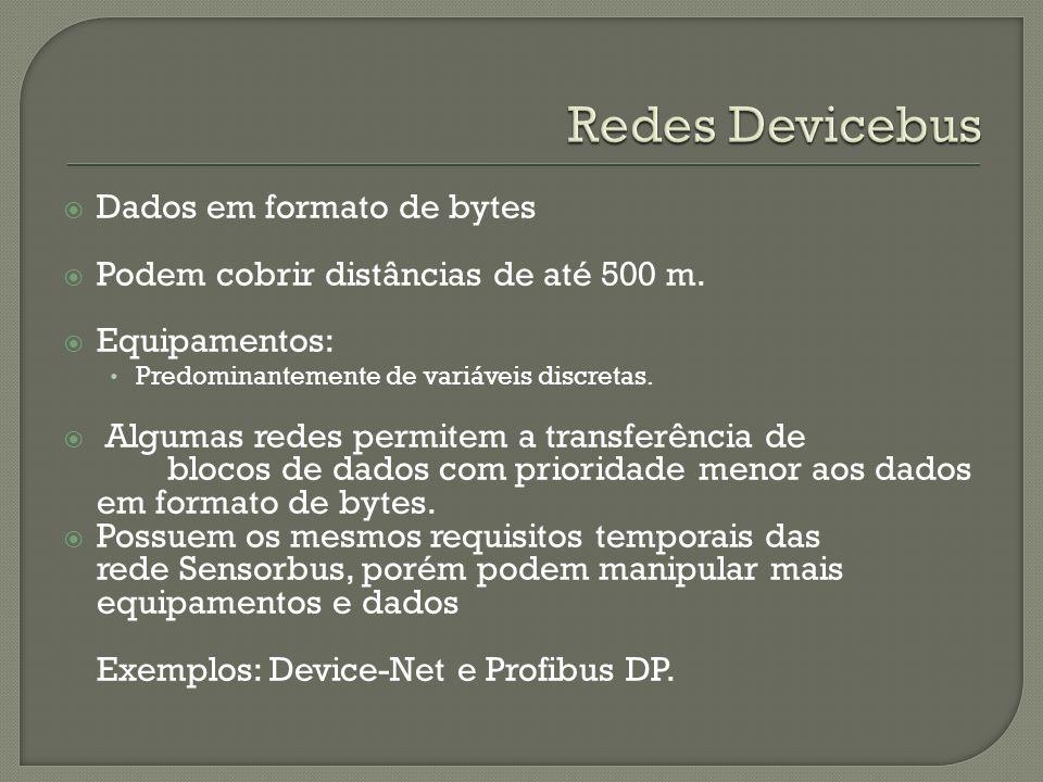 Dados em formato de bytes Podem cobrir distâncias de até 500 m. Equipamentos: Predominantemente de variáveis discretas. Algumas redes permitem a trans