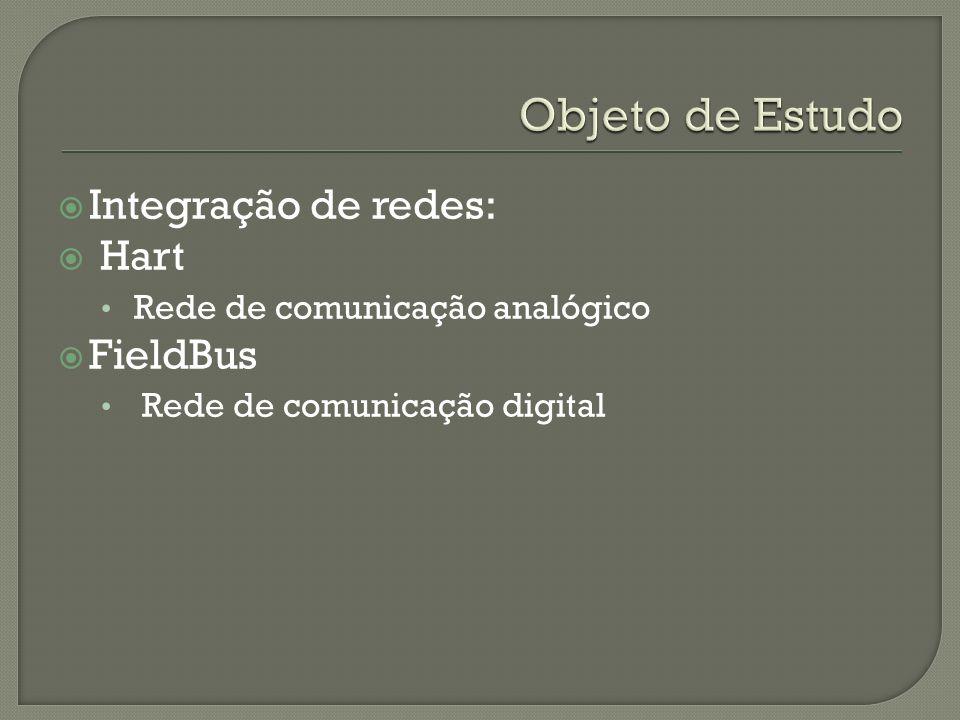 Integração de redes: Hart Rede de comunicação analógico FieldBus Rede de comunicação digital