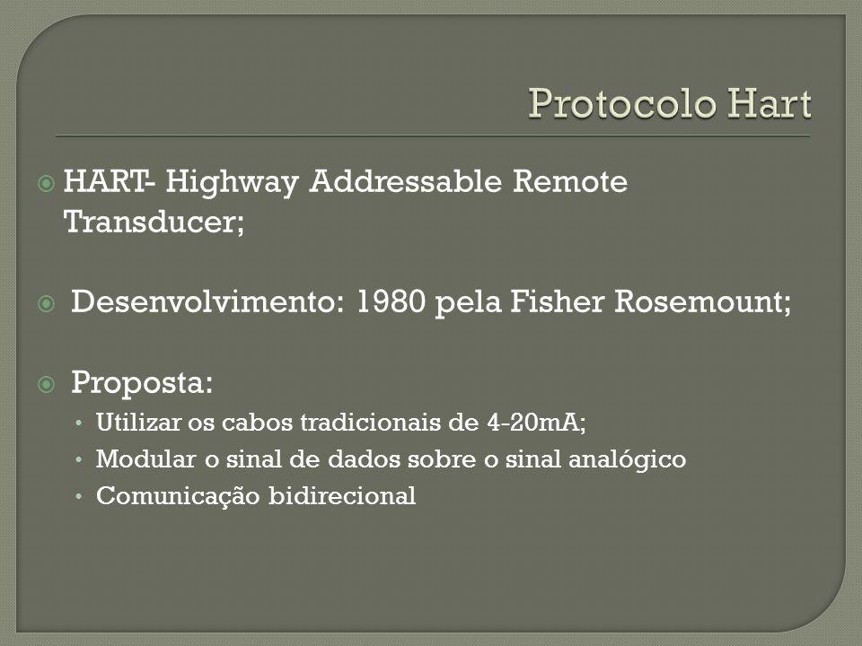 HART- Highway Addressable Remote Transducer; Desenvolvimento: 1980 pela Fisher Rosemount; Proposta: Utilizar os cabos tradicionais de 4-20mA; Modular