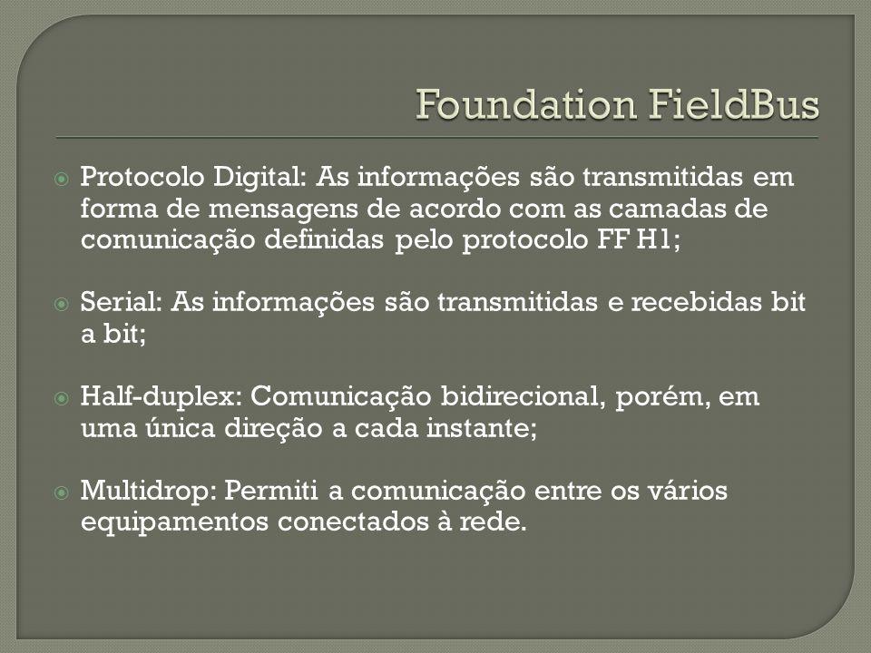 Protocolo Digital: As informações são transmitidas em forma de mensagens de acordo com as camadas de comunicação definidas pelo protocolo FF H1; Seria