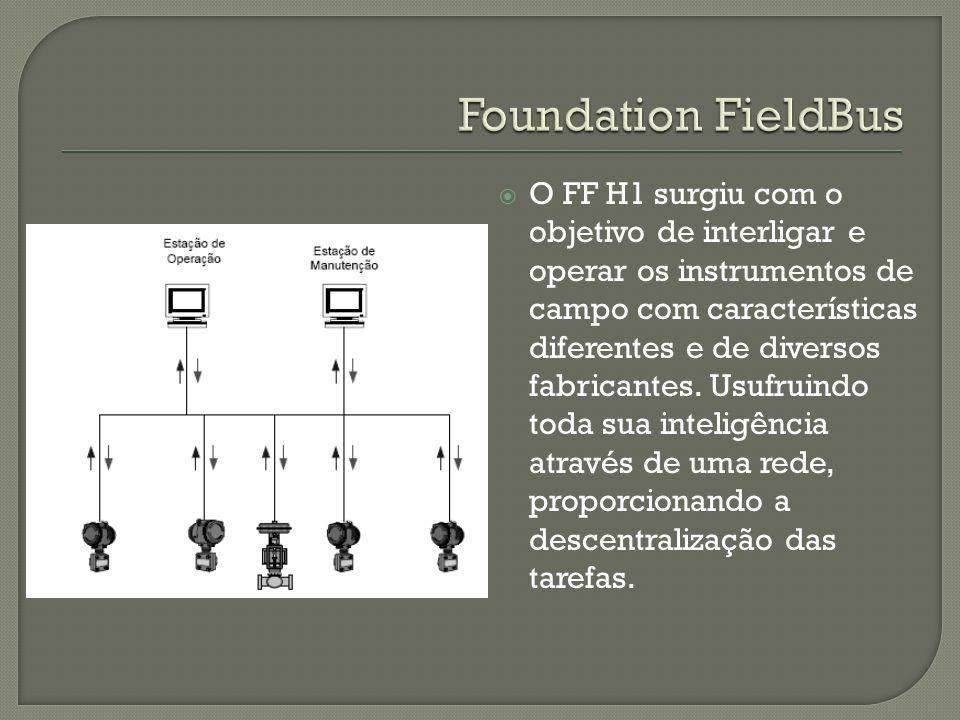 O FF H1 surgiu com o objetivo de interligar e operar os instrumentos de campo com características diferentes e de diversos fabricantes. Usufruindo tod